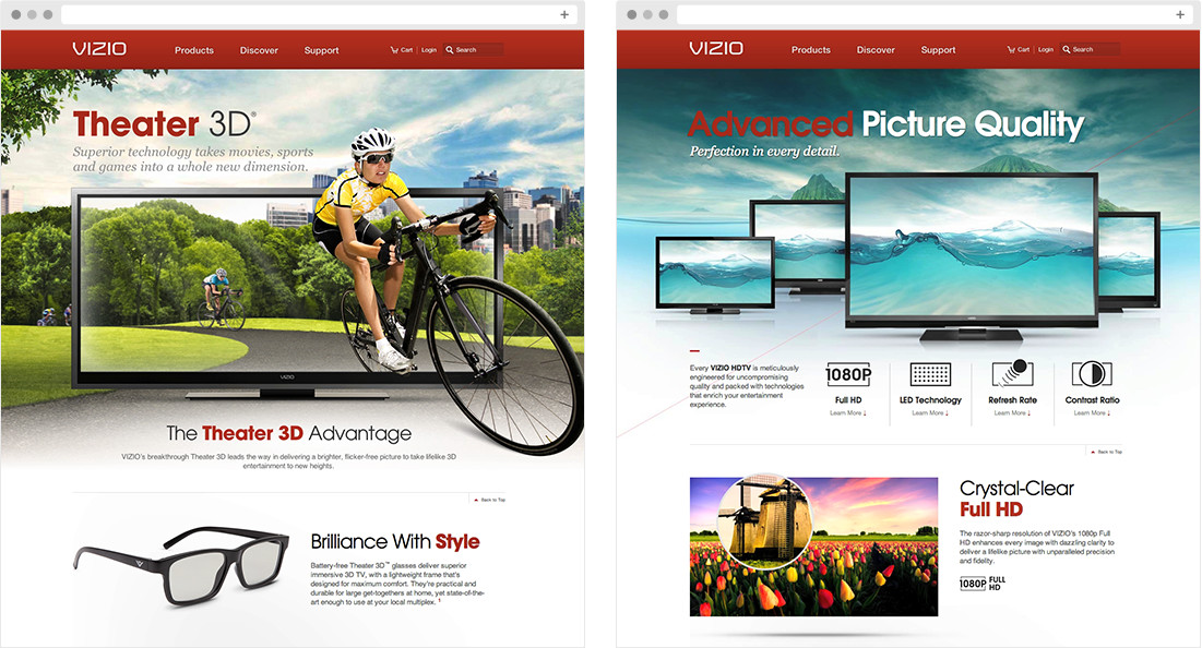 Technology Pages: Innovation Simplified