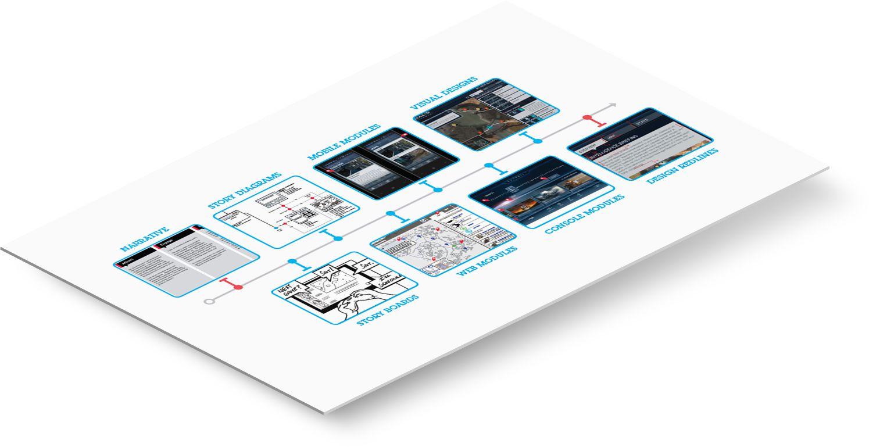 blitz_exp_digital_products_process_02a.jpg