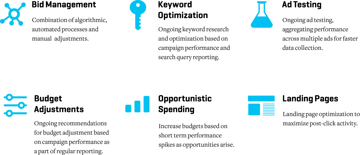 blitz_exp_search_process3_optimization.png